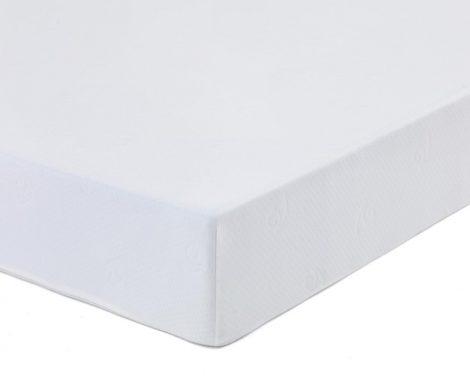 Milano Reflex Foam Mattress